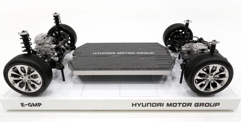 Полное руководство по платформам для электромобилей